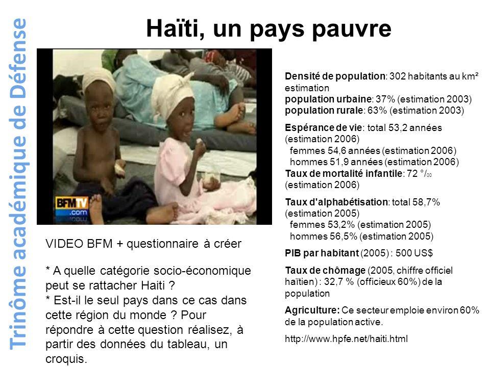 Trinôme académique de Défense Haïti, un pays pauvre VIDEO BFM + questionnaire à créer Densité de population: 302 habitants au km² estimation populatio