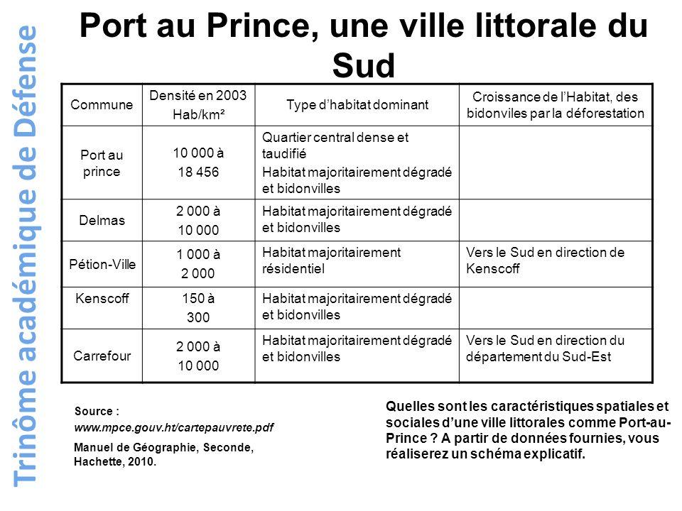 Trinôme académique de Défense Quelles sont les caractéristiques spatiales et sociales dune ville littorales comme Port-au- Prince ? A partir de donnée