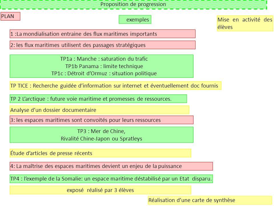 Proposition de progression 1 :La mondialisation entraine des flux maritimes importants 2: les flux maritimes utilisent des passages stratégiques 3: le
