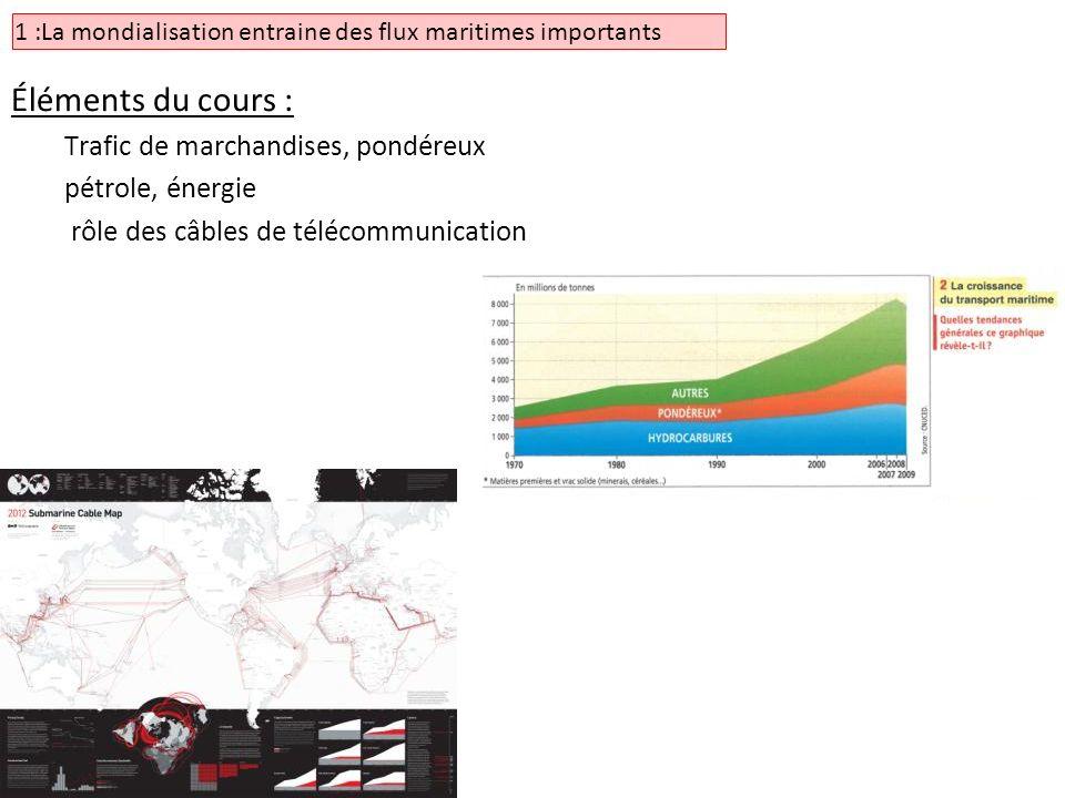 1 :La mondialisation entraine des flux maritimes importants Éléments du cours : Trafic de marchandises, pondéreux pétrole, énergie rôle des câbles de