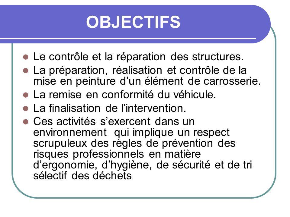 OBJECTIFS Le contrôle et la réparation des structures. La préparation, réalisation et contrôle de la mise en peinture dun élément de carrosserie. La r