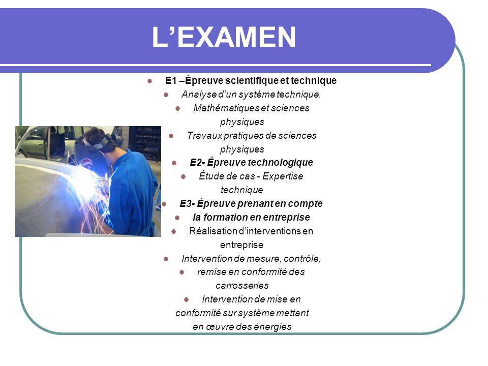 LEXAMEN E1 –Épreuve scientifique et technique Analyse dun système technique. Mathématiques et sciences physiques Travaux pratiques de sciences physiqu