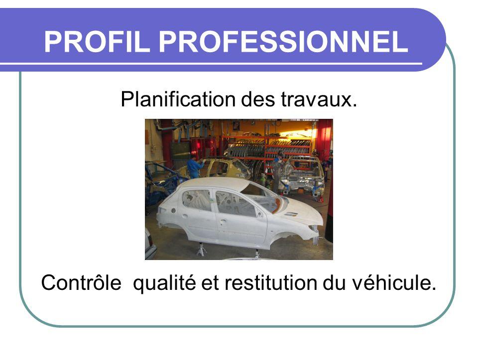 Planification des travaux. Contrôle qualité et restitution du véhicule. PROFIL PROFESSIONNEL