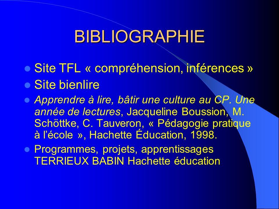 BIBLIOGRAPHIE Site TFL « compréhension, inférences » Site bienlire Apprendre à lire, bâtir une culture au CP.