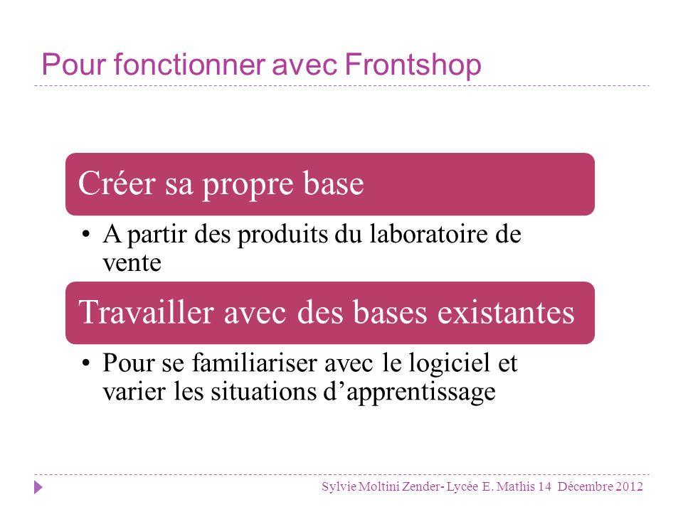 Les précautions à prendre … Sylvie Moltini Zender- Lycée E.