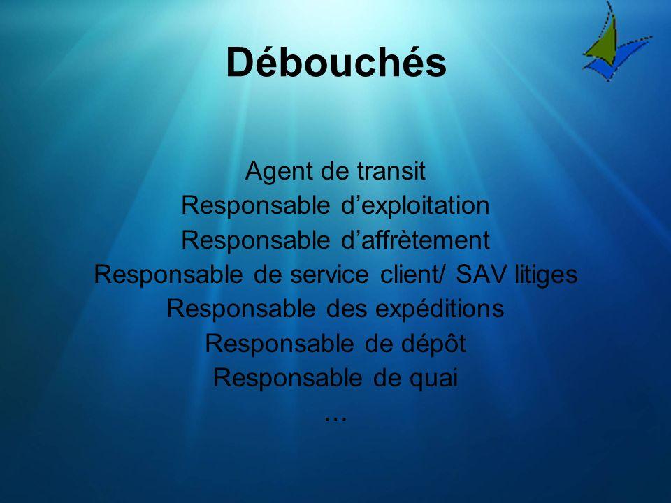 Débouchés Agent de transit Responsable dexploitation Responsable daffrètement Responsable de service client/ SAV litiges Responsable des expéditions Responsable de dépôt Responsable de quai …