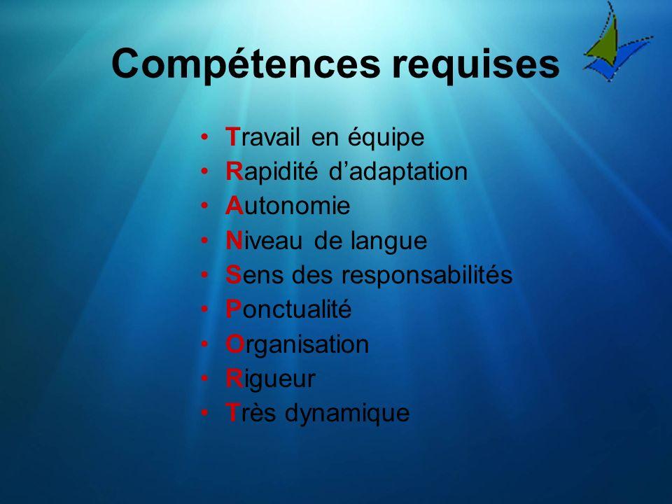 Compétences requises Travail en équipe Rapidité dadaptation Autonomie Niveau de langue Sens des responsabilités Ponctualité Organisation Rigueur Très