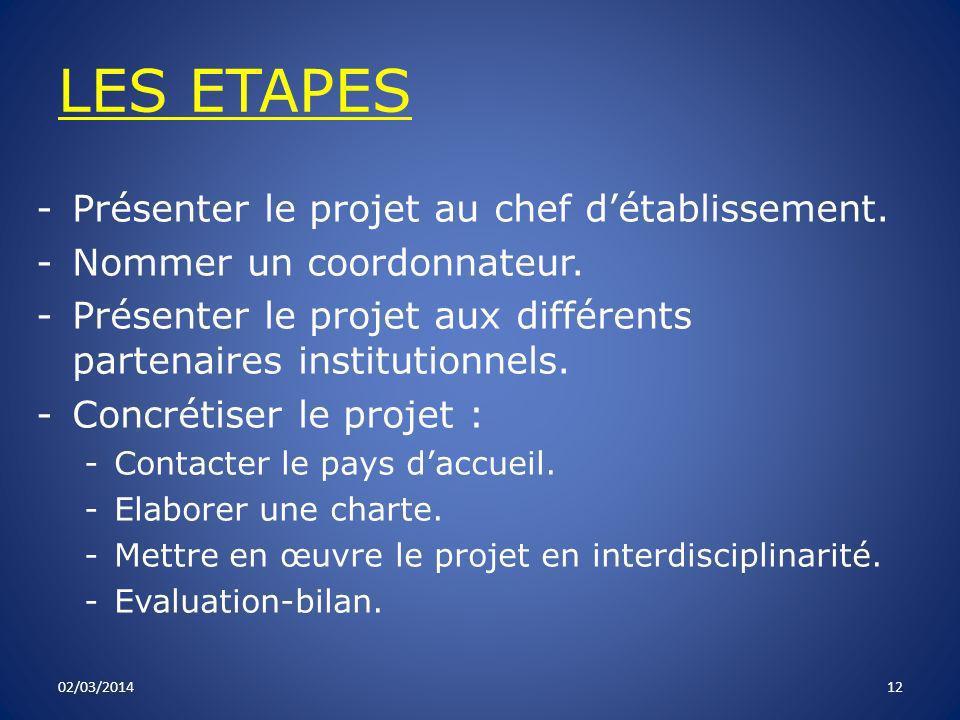 LES ETAPES -Présenter le projet au chef détablissement. -Nommer un coordonnateur. -Présenter le projet aux différents partenaires institutionnels. -Co