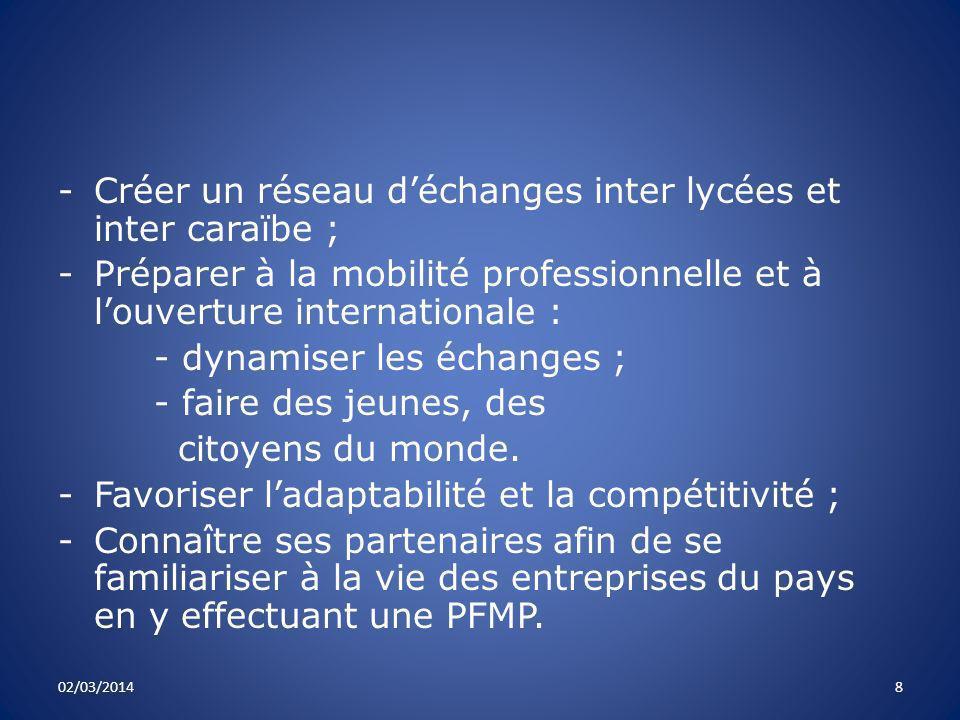 IV.PRINCIPE Constitution dune équipe de professeurs.