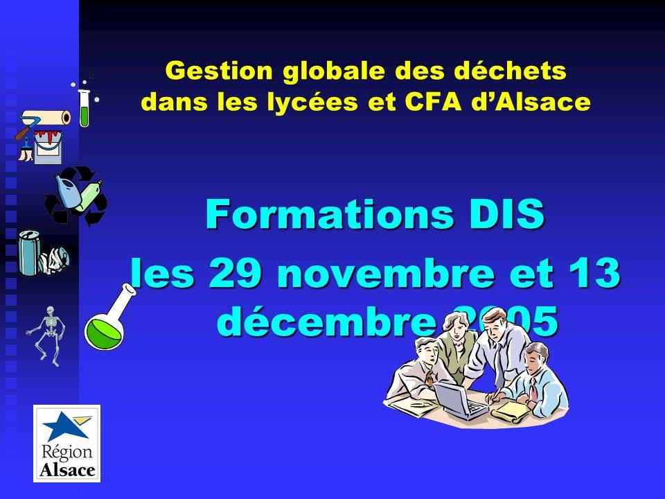 Gestion globale des déchets dans les lycées et CFA dAlsace Formations DIS les 29 novembre et 13 décembre 2005