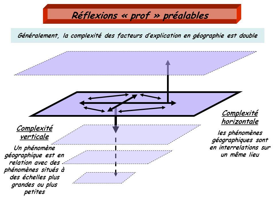 Généralement, la complexité des facteurs dexplication en géographie est double Complexité horizontale les phénomènes géographiques sont en interrelati