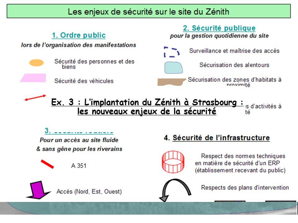 Ex. 3 : Limplantation du Zénith à Strasbourg : les nouveaux enjeux de la sécurité