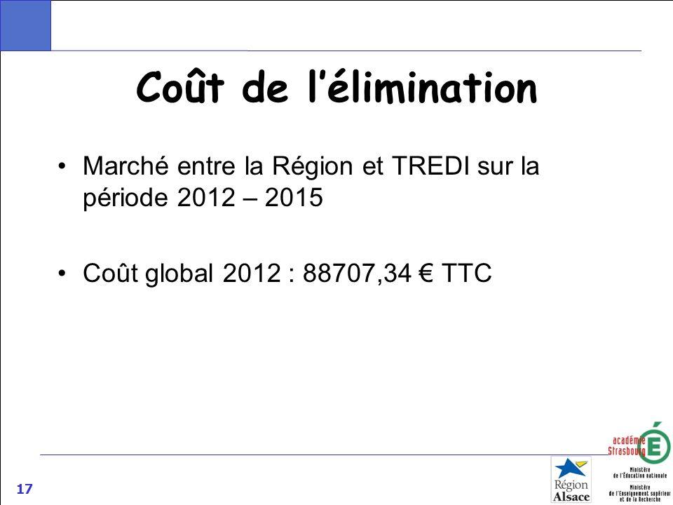 17 Coût de lélimination Marché entre la Région et TREDI sur la période 2012 – 2015 Coût global 2012 : 88707,34 TTC