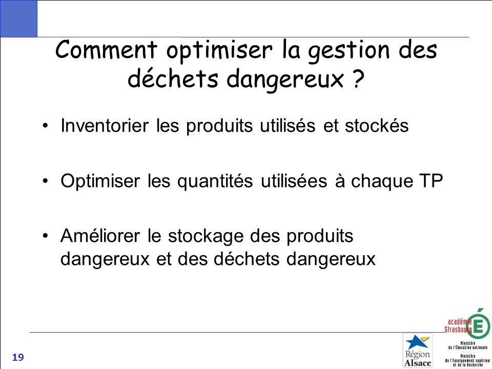 19 Comment optimiser la gestion des déchets dangereux ? Inventorier les produits utilisés et stockés Optimiser les quantités utilisées à chaque TP Amé
