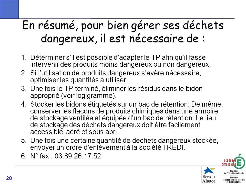 20 En résumé, pour bien gérer ses déchets dangereux, il est nécessaire de : 1.Déterminer sil est possible dadapter le TP afin quil fasse intervenir de