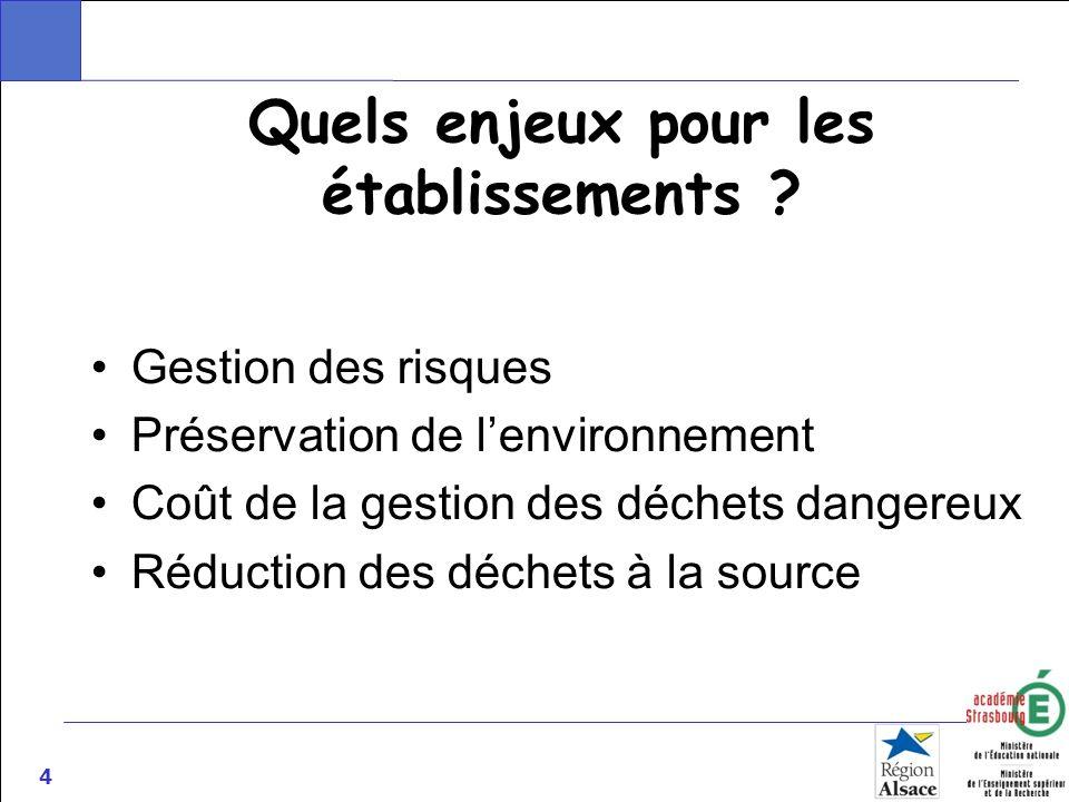 4 Quels enjeux pour les établissements ? Gestion des risques Préservation de lenvironnement Coût de la gestion des déchets dangereux Réduction des déc