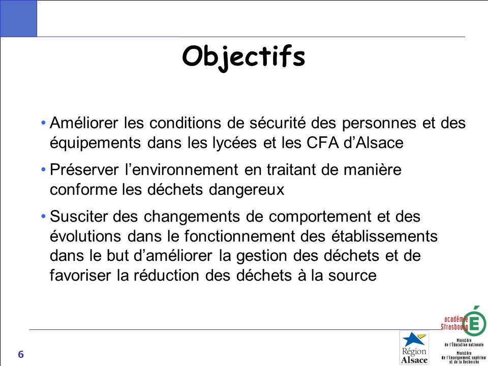 6 Objectifs Améliorer les conditions de sécurité des personnes et des équipements dans les lycées et les CFA dAlsace Préserver lenvironnement en trait