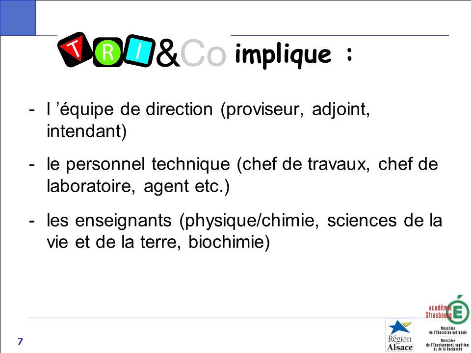 7 implique : -l équipe de direction (proviseur, adjoint, intendant) -le personnel technique (chef de travaux, chef de laboratoire, agent etc.) -les en
