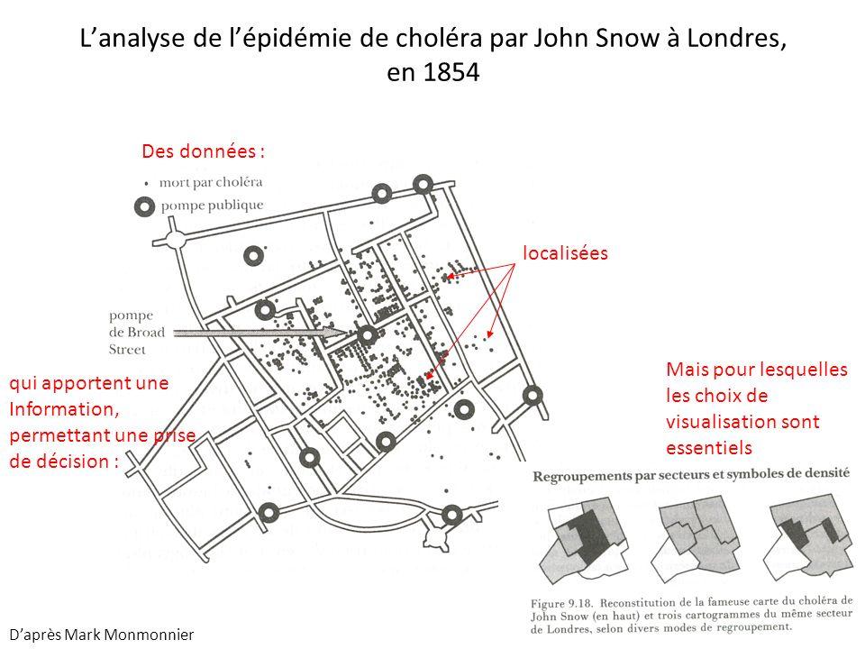 Lanalyse de lépidémie de choléra par John Snow à Londres, en 1854 Des données : localisées qui apportent une Information, permettant une prise de déci