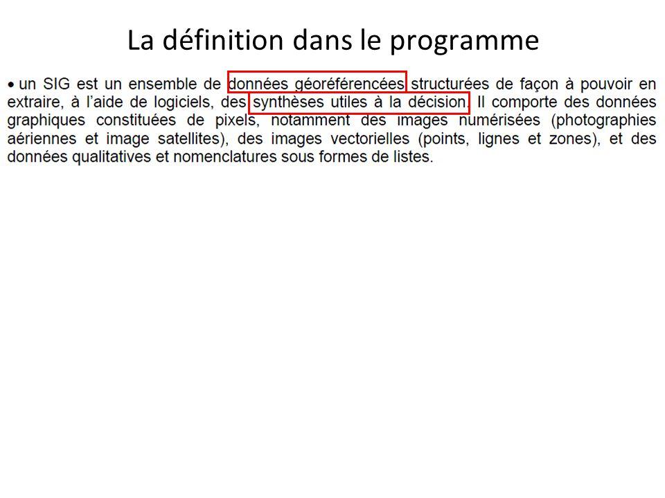 La définition dans le programme