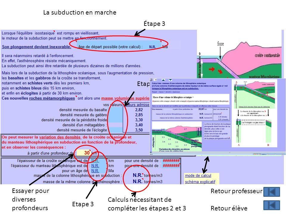 La subduction en marche Étape 3 Etape 1 Etape 3 Essayer pour diverses profondeurs Calculs nécessitant de compléter les étapes 2 et 3 Retour professeur