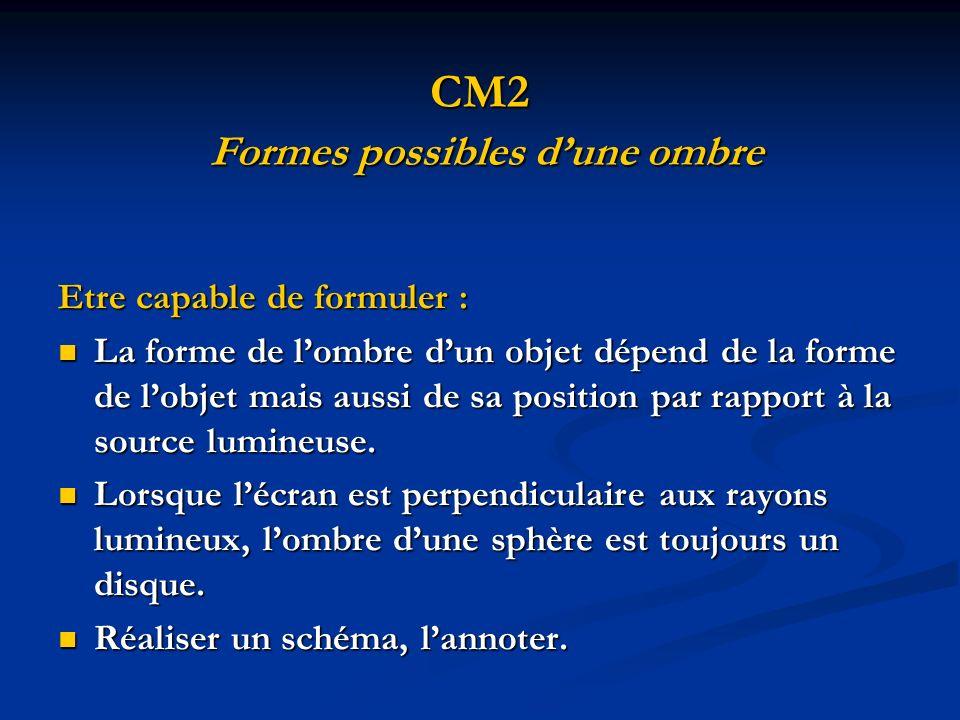 CM2 Formes possibles dune ombre Etre capable de formuler : La forme de lombre dun objet dépend de la forme de lobjet mais aussi de sa position par rap