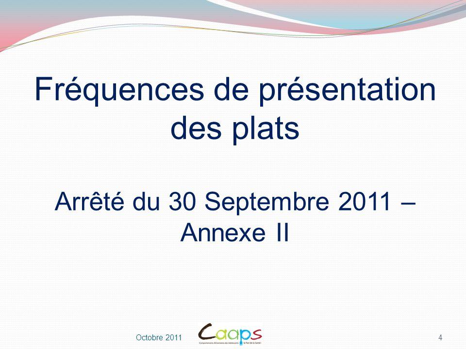 Octobre 2011 35 Plat protidique : 5 fréquences à contrôler