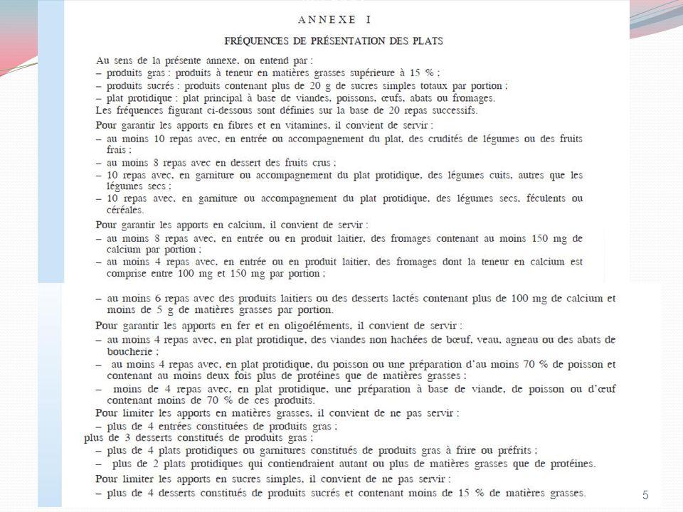 16 Proposition de grille : non donnée dans larrêté mais outil pratique pour le contrôle des fréquences