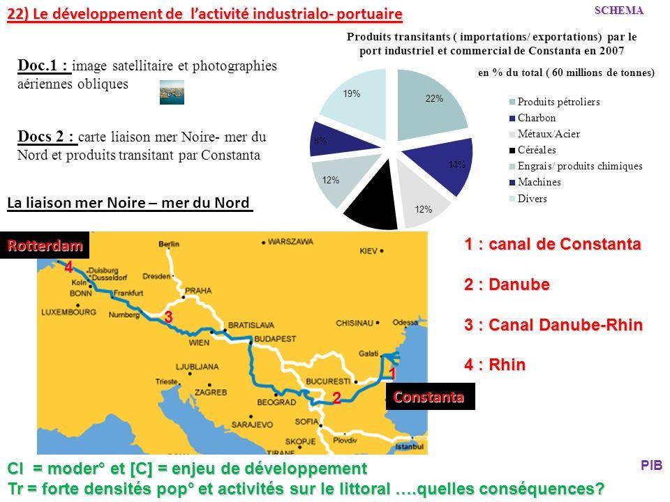 Doc.1 : image satellitaire et photographies aériennes obliques Docs 2 : carte liaison mer Noire- mer du Nord et produits transitant par Constanta 22)