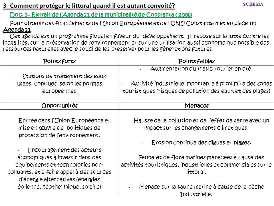 3- Comment protéger le littoral quand il est autant convoité? Doc. 1– Extrait de lAgenda 21 de la municipalité de Constanta ( 2006) Agenda 21 Pour obt