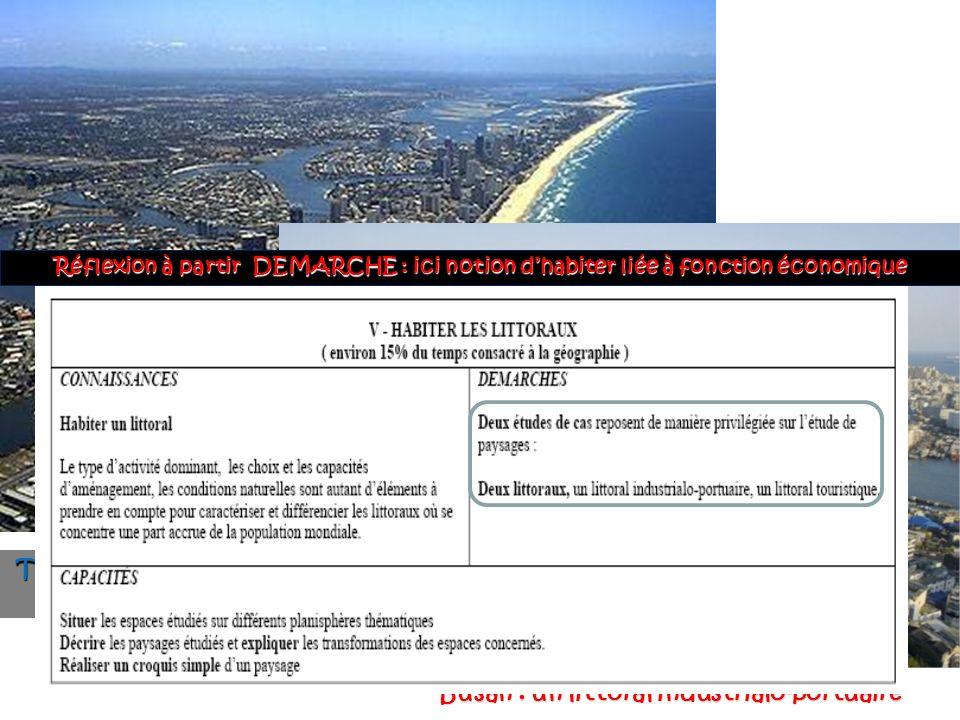 3- Comment protéger le littoral quand il est autant convoité.