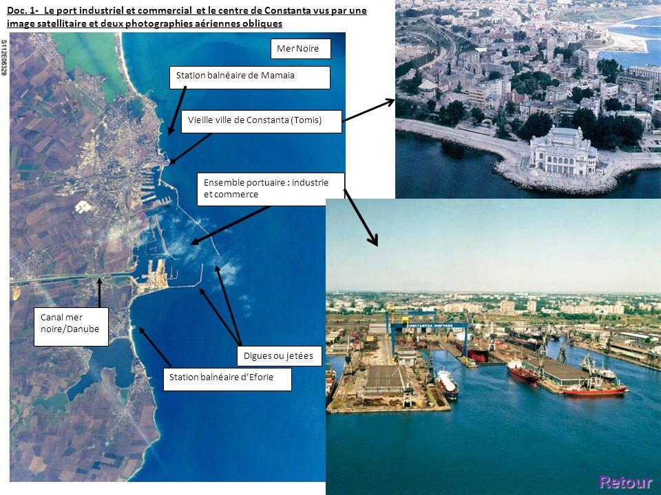 Doc. 1- Le port industriel et commercial et le centre de Constanta vus par une image satellitaire et deux photographies aériennes obliques Vieille vil