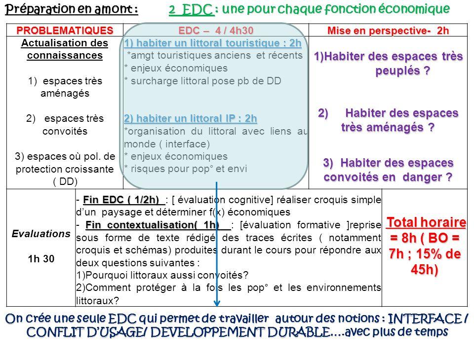 Préparation en amont : 2 EDC : une pour chaque fonction économique PROBLEMATIQUES EDC – 4 / 4h30 Mise en perspective- 2h Actualisation des connaissanc