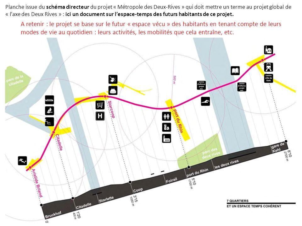 Planche issue du schéma directeur du projet « Métropole des Deux-Rives » qui doit mettre un terme au projet global de « laxe des Deux Rives » : ici un