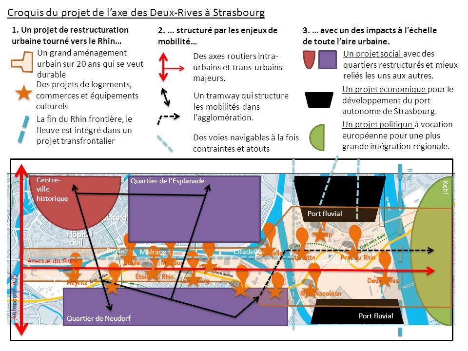 Croquis du projet de laxe des Deux-Rives à Strasbourg 1. Un projet de restructuration urbaine tourné vers le Rhin… 2.... structuré par les enjeux de m