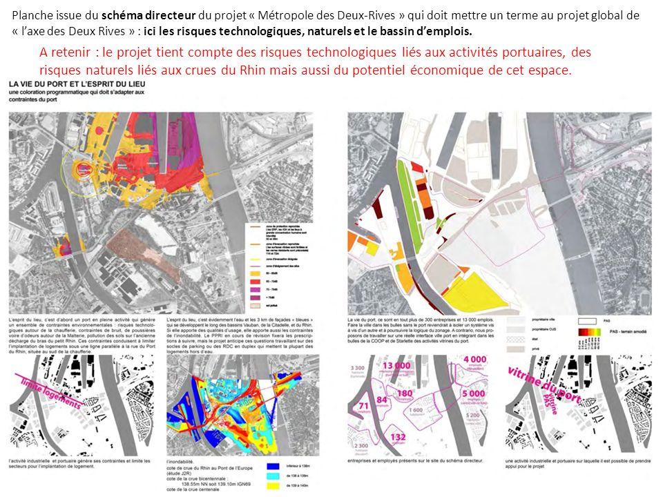 Planche issue du schéma directeur du projet « Métropole des Deux-Rives » qui doit mettre un terme au projet global de « laxe des Deux Rives » : ici un document sur lespace-temps des futurs habitants de ce projet.