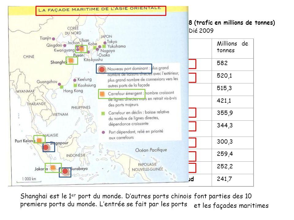 Doc. 3 – Classement des 10 premiers ports mondiaux en 2008 (trafic en millions de tonnes) Daprès Yves BOQUET, Université de Bourgogne, festival de St