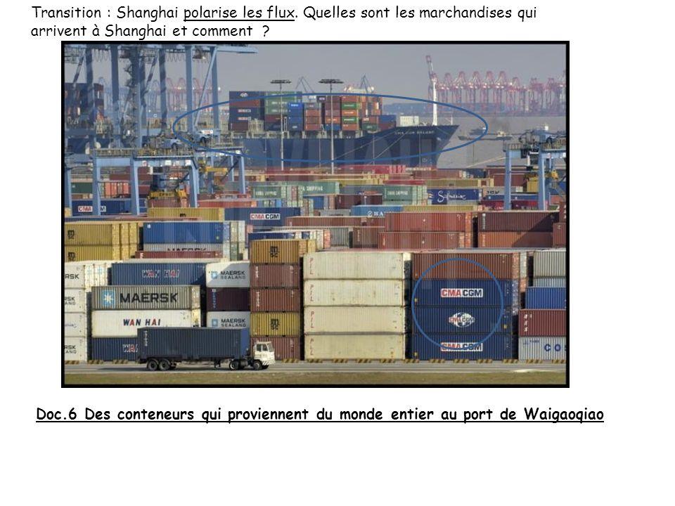Doc.6 Des conteneurs qui proviennent du monde entier au port de Waigaoqiao Transition : Shanghai polarise les flux. Quelles sont les marchandises qui