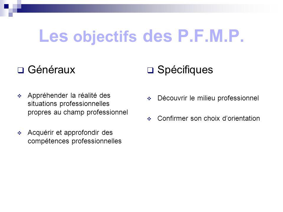 Les objectifs des P.F.M.P. Généraux Appréhender la réalité des situations professionnelles propres au champ professionnel Acquérir et approfondir des