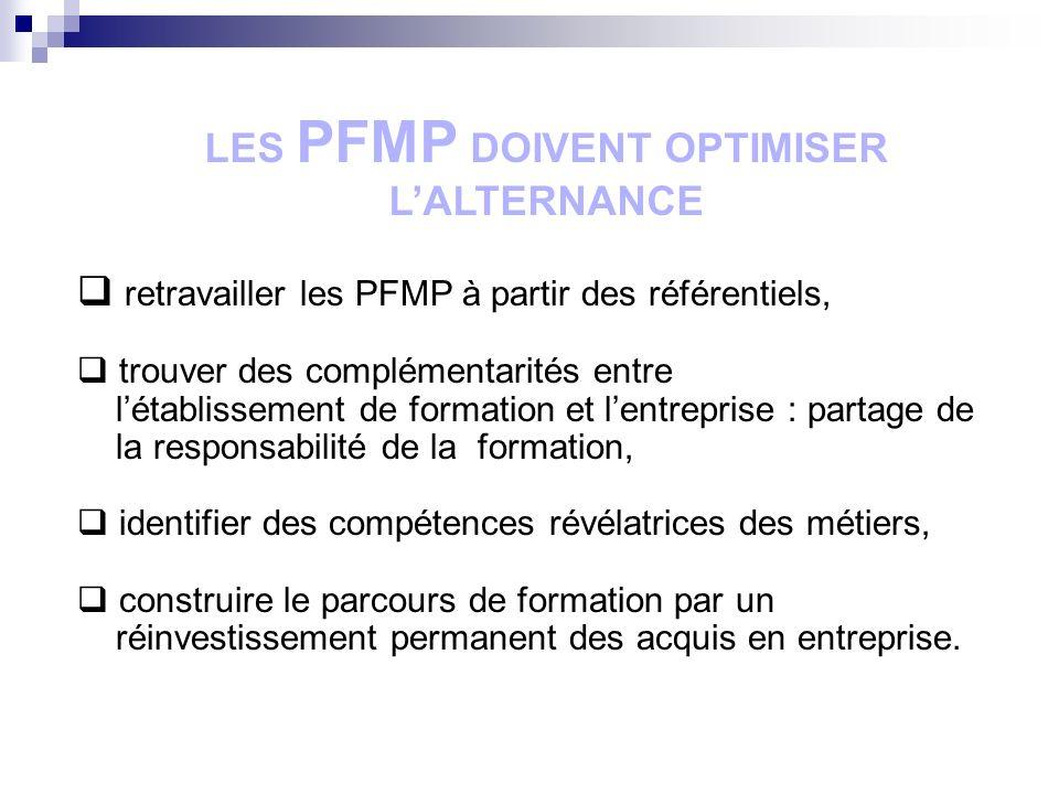 retravailler les PFMP à partir des référentiels, trouver des complémentarités entre létablissement de formation et lentreprise : partage de la respons