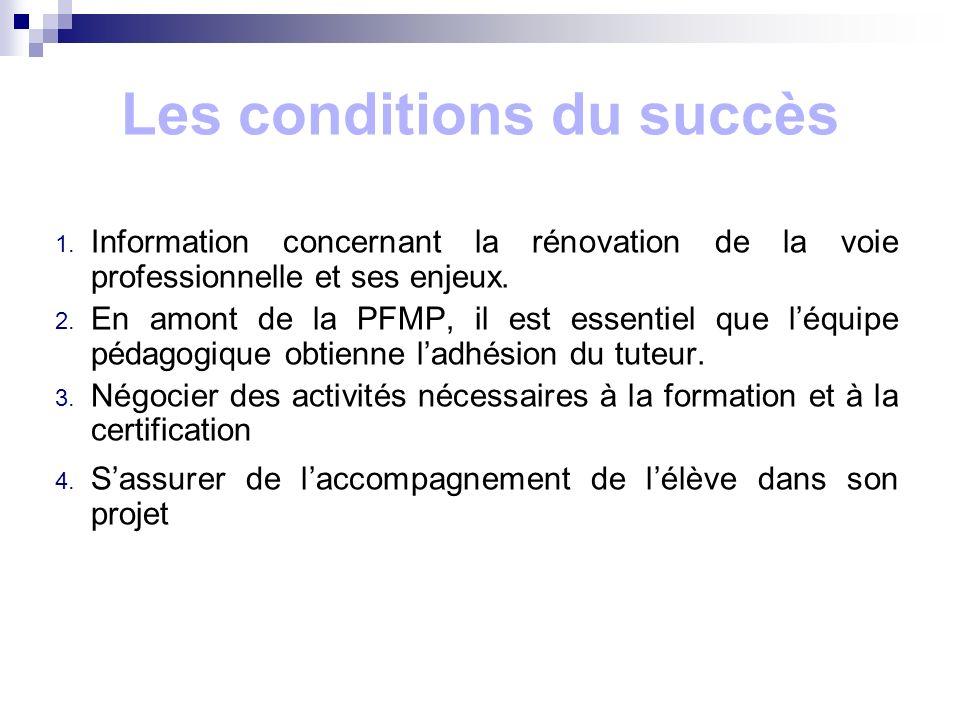 Les conditions du succès 1. Information concernant la rénovation de la voie professionnelle et ses enjeux. 2. En amont de la PFMP, il est essentiel qu
