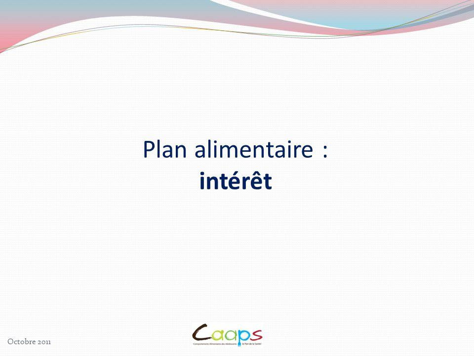 Plan alimentaire : intérêt Octobre 2011