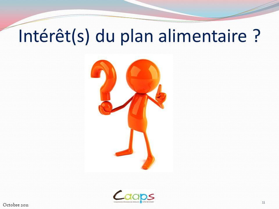 Intérêt(s) du plan alimentaire ? 11 Octobre 2011
