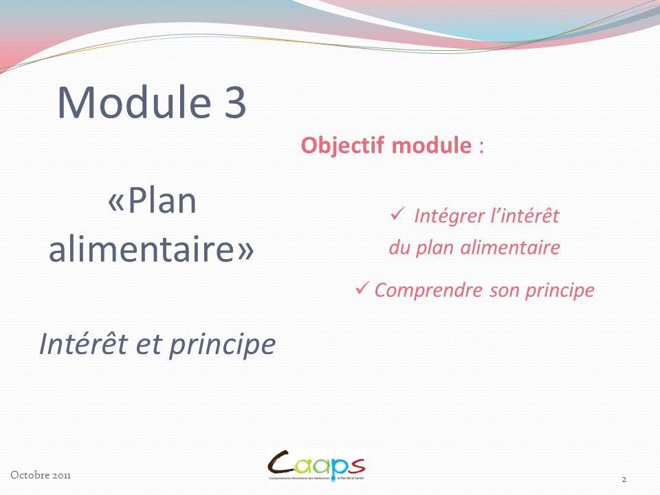 2 Module 3 «Plan alimentaire» Intérêt et principe Objectif module : Intégrer lintérêt du plan alimentaire Comprendre son principe Octobre 2011