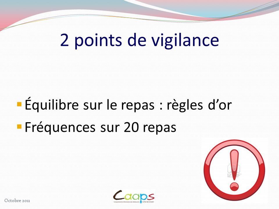 2 points de vigilance Équilibre sur le repas : règles dor Fréquences sur 20 repas Octobre 2011