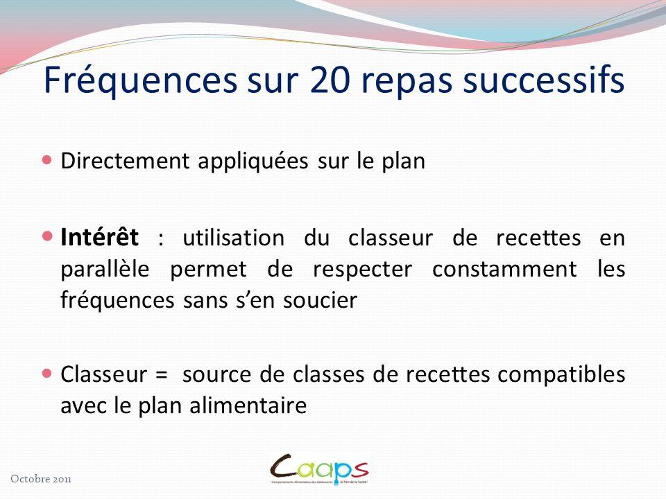 Directement appliquées sur le plan Intérêt : utilisation du classeur de recettes en parallèle permet de respecter constamment les fréquences sans sen