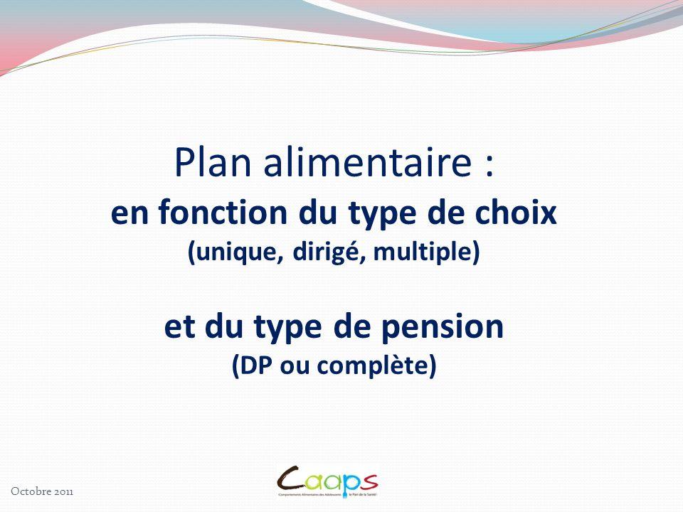 Plan alimentaire : en fonction du type de choix (unique, dirigé, multiple) et du type de pension (DP ou complète) Octobre 2011