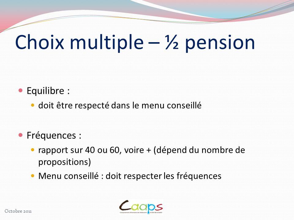 Equilibre : doit être respecté dans le menu conseillé Fréquences : rapport sur 40 ou 60, voire + (dépend du nombre de propositions) Menu conseillé : d