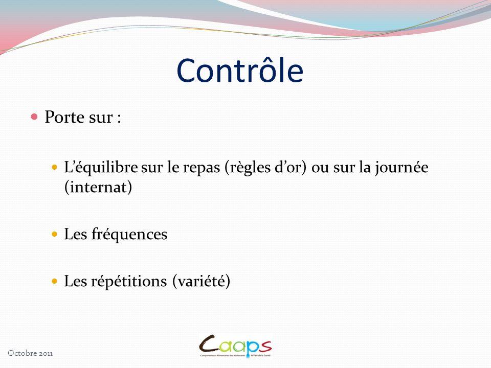 Contrôle Porte sur : Léquilibre sur le repas (règles dor) ou sur la journée (internat) Les fréquences Les répétitions (variété) Octobre 2011