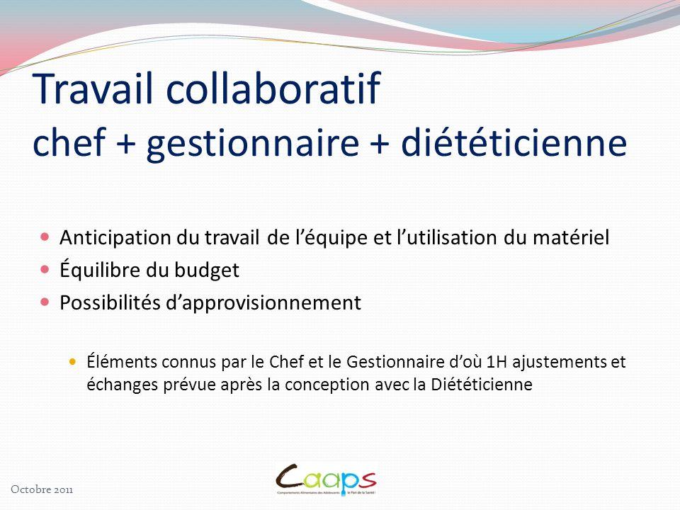 Travail collaboratif chef + gestionnaire + diététicienne Anticipation du travail de léquipe et lutilisation du matériel Équilibre du budget Possibilit